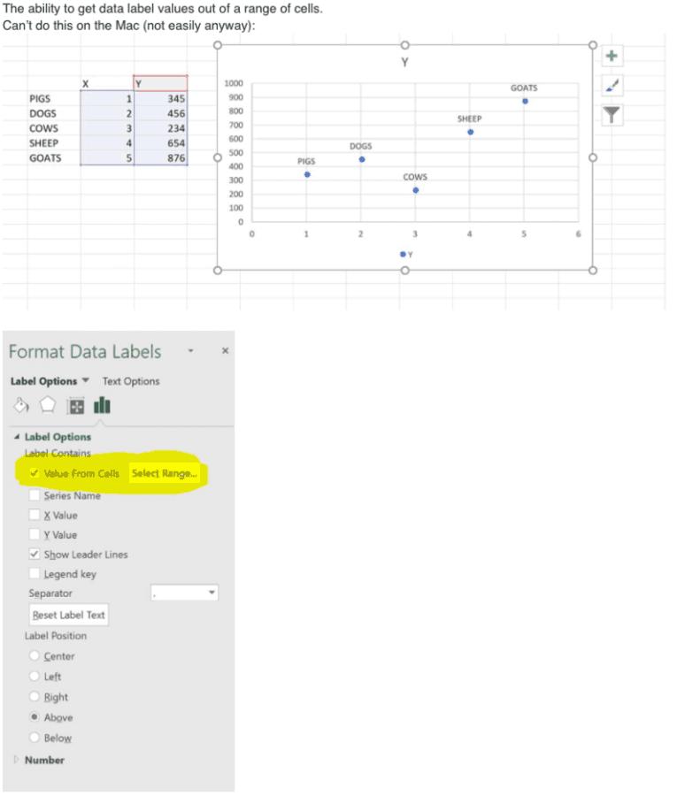 Office pour macOS a une prise en charge des GIF animés, une nouvelle vue de feuille Excel, plus