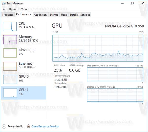 Comment suivre les performances d'utilisation du GPU dans Windows 10