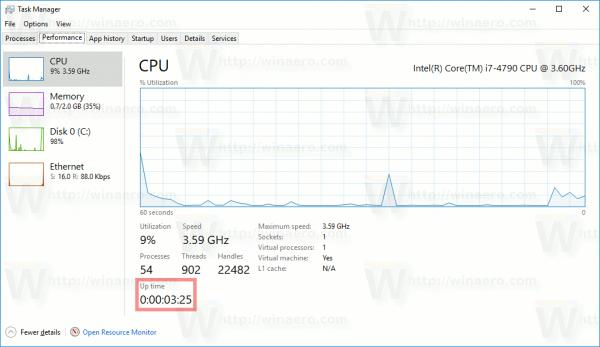 Come trovare il tempo di attività in Windows 10