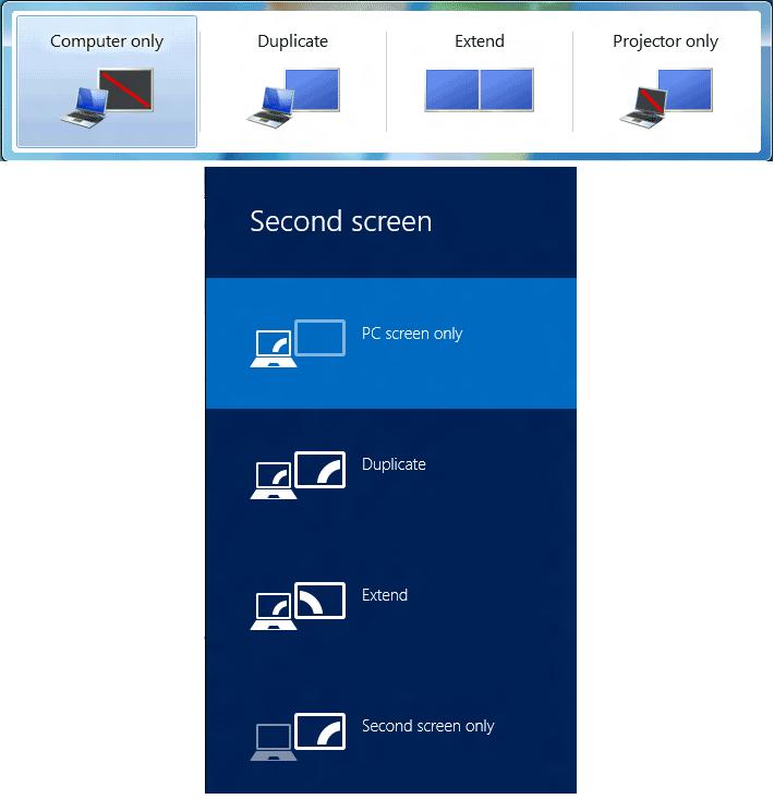 Prebacujte se s više prikaza (monitora) izravno prečacem ili iz naredbenog retka u sustavima Windows 7 i Windows 8